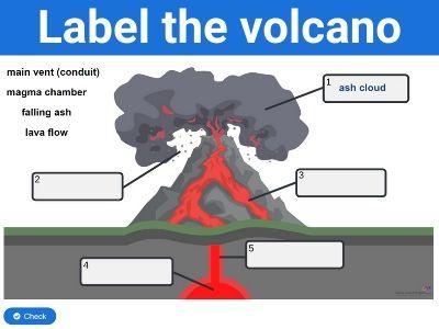 Label the Volcano